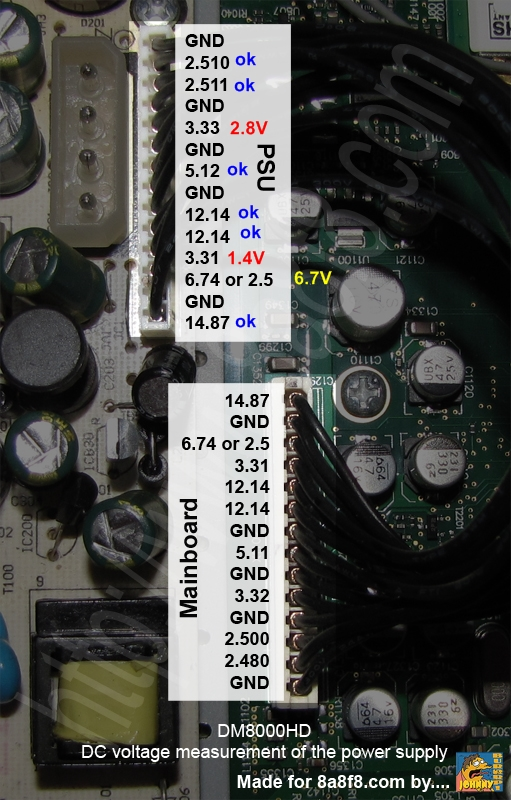 DM8000-power-supply-dcvoltage.jpg